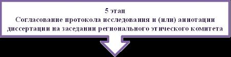 КГМУ Координирующее структурное подразделение