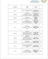 بدائل الثانوية العامة ٢٠٢١ بنين وبنات جميع محافظات الجمهورية بعد الحصول على  الشهادة الاعدادية - موقع صباح مصر