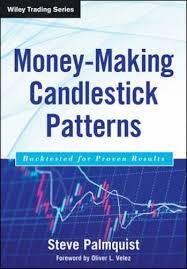 Money Making Candlestick Patterns Ebook Epub