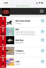 Me Debuts At No 2 On The Aria Charts Australia