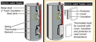 how to wire water heater for 120 volts how to wire thermostats thermostats are mechanical and are not powered by electricity how thermostats work