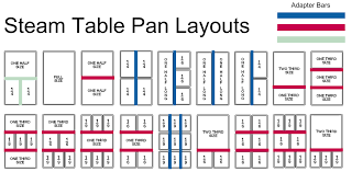 Steam Table Pan Configurations Holy Grub