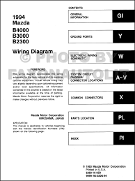 1994 mazda b4000 b3000 b2300 pickup truck wiring diagram manual 2001 miata wiring diagram at 1997 Mazda Miata Wiring Diagram
