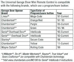 programing er garage door keypad program universal garage door opener how do er garage door opener