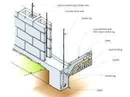 how to build a cinder block retaining wall on a slope building a cinder block retaining