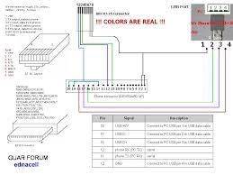 wiring diagram iphone 5 charging cable diagram connector wiring 5 amp plug wiring diagram at 5 Plug Wiring Diagram