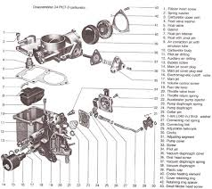 stock vw carburetor adjustment general notes
