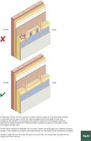 for the purposes of fig 21 frame construction describes light weight frames made from metal with associated linings these individual wall elements may be