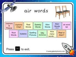 Check out our collection of printable phonics worksheets for kids. Air Phonics Worksheets And Games Galactic Phonics