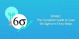 Lean Pitch Chart Dmaic The Complete Guide To Lean Six Sigma In 5 Key Steps