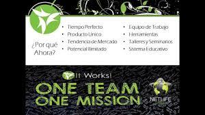 it works espanol it works presentacion de oportunidad opportunity in espanol youtube