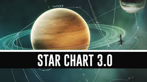 Star Chart 3 0 Star Chart 3 0 All You Need To Know Warframe