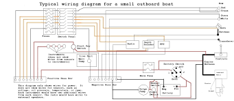 home fuse box wiring diagram home electrical system at House Fuse Box Diagram