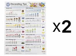Wilton Decorating Tip Poster Reference Guide Best Use For