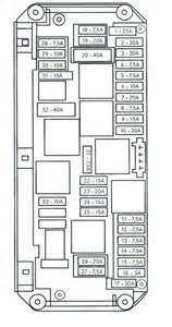 similiar mercedes c240 fuse box diagram keywords mercedes c240 fuse box diagram on c320 fuse box diagram on chart for