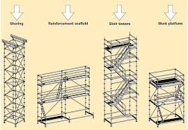 the type tested peri up modular scaffolding systemwith integrated safety features allows the same components to be used as shoring stair towers