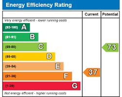 Performance Certificate Sample Energy Performance Certificates
