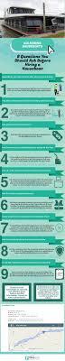 Best 25+ Houseboat hire ideas on Pinterest | House boat kerala ...