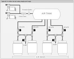 fast bag 101 how to wire air ride valves at Air Valve Wiring Diagram