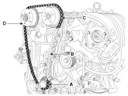 hyundai sonata timing chain repair procedures timing system the timing marks of each sprocket should be matched timing marks color link of timing chain when installing the timing chain