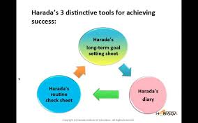 Harada Method 64 Chart The Making Of An Mlb Phenom Shohei Ohtani Looking At The