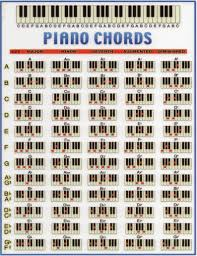 Piano Chord Chart A Great Chart Music Instruments Piano Music Music