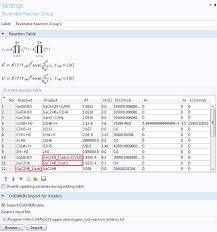 Chemical Reaction Engineering Module - COMSOL 5.1 Release Highlights