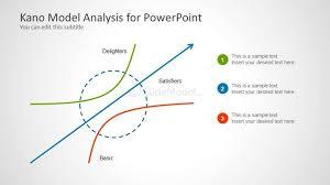Kano Model Analysis Template For Powerpoint Slidemodel