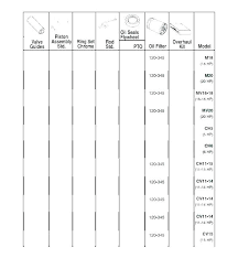Kubota Oil Filter Cross Reference Chart Kohler Oil Filter Cross Reference Adonline Co