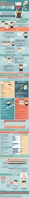 Motivate Leadership Infographic The Best Leadership Styles To Motivate Staff B2b News