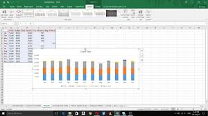 Waterfall Chart Budget Vs Actual Excel Columnar Chart With Budget Vs Actual Variance Analysis