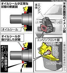 三菱 自動車 リコール