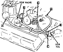 repair guides vacuum diagrams vacuum diagrams autozone com 9 vacuum hose diagram for 1976 v8 engines 350 400 cu in 4 bbl carburetor