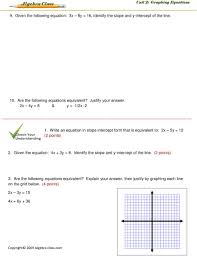 write an equation in slope intercept form that is equivalent to 2x 5y 12