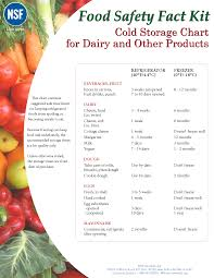 Food Safety Chart Free Google Search Food Safety