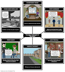 the giver dystopia storyboard by rebeccaray the giver dystopia