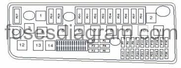 fuse box opel vauxhall vectra c Vauxhall Vectra Fuse Box Diagram fuse box diagram(2002 2005) vauxhall corsa c fuse box diagram
