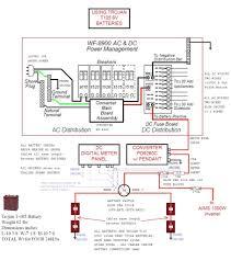 2006 wildcat camper wiring diagram wiring diagram structure 5th wheel power converter wiring diagram wiring diagram technic 2006 wildcat camper wiring diagram
