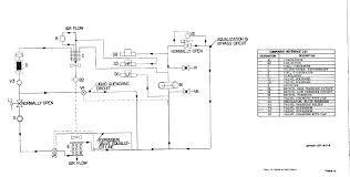 wiring diagram window ac unit new hvac wiring diagrams download hvac hvac wiring diagrams troubleshooting ppt at Hvac Wiring Diagrams