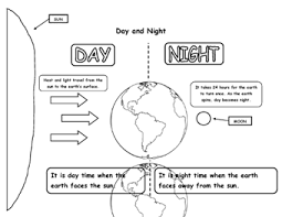 Light   Teaching Ideas moreover worksheet  Year 6 Science Worksheets Resources Ks2  Year 6 Science besides Free printable 3rd grade science Worksheets  word lists and as well  furthermore  also  besides KS1 and KS2 Science Teaching Resources  Posters for Classroom also worksheet  Year 6 Science Worksheets Resources Ks2  Year 6 Science furthermore  additionally PrimaryLeap co uk   Reading  prehension   Mammals Worksheet in addition Electrical circuit  ponents   Natural Science Worksheet  Grade 6. on ks2 year 6 science worksheets