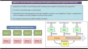 Controller Design Pattern Application Controller Design Pattern