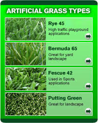 Artificial turf Dog Run Residential Artificial Turf Artificial Grass Sacramento Residential Artificial Turf Synthetic Grass Northern California