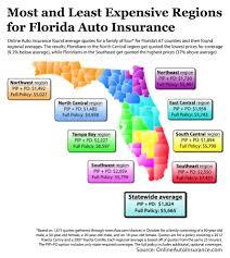 car insurance premium comparison of florida counties auto