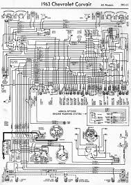1963 impala wiring diagram wiring diagram and hernes wiring diagram for 1964 impala the