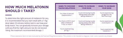 Natrol Melatonin Fast Dissolve Tablets Helps You Fall Asleep Faster Stay Asleep Longer Easy To Take Dissolves In Mouth Faster Absorption Maximum