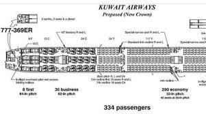 kuwait airways new 777 300s might