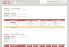 Raci Chart Template Excel Raci Chart Template Raci Chart Template Excel Template Haven