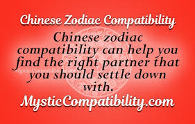 Chinese Horoscope Compatibility Chart Chinese Zodiac Compatibility