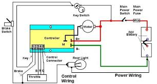 circuits diagram below shows a scooter wiring using our evmtc24v 55a controller this controller uses a hall effect type throttle a 5k pot type controller has