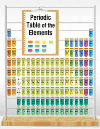 Periodic Table Of The Elements Consisting Of Test Tubes With The ...